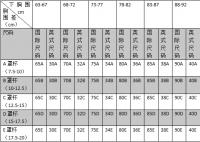 文胸尺码对照表