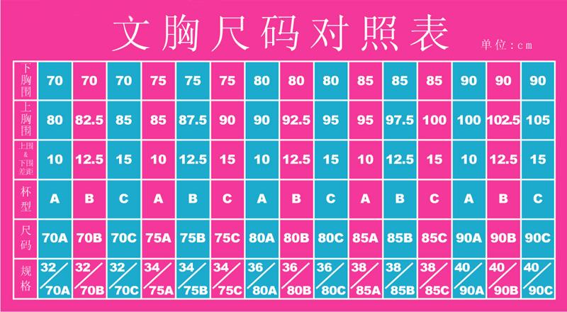 文胸75A是多少厘米,75B是多少厘米?